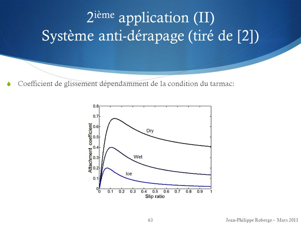 2ième application (II) Système anti-dérapage (tiré de [2])